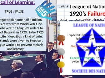 The League of Nations: 1920s Failures.