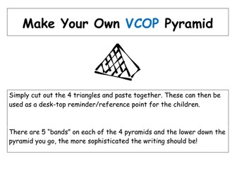 Make your own VCOP  Pyramid!