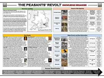 Peasants' Revolt Knowledge Organiser/ Revision Mat!