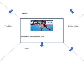 AQA GCSE PE Sports Psychology