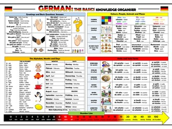 German - The Basics - Knowledge Organiser/ Revision Mat!