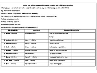 GCSE Spanish infinitive constructions: complex structures for speaking & writing with translation