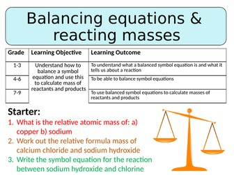 NEW AQA GCSE (2016) Chemistry - Balancing equations & Reacting Masses