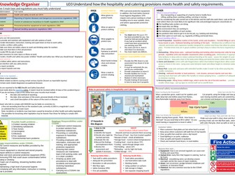 Knowledge Organiser L1/2 Hospitality and Catering LO3