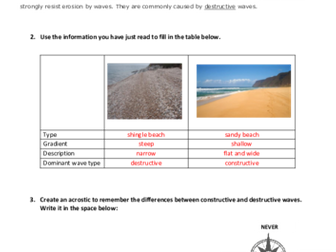 AQA Unit 1C beaches, sand dunes, spits, bars
