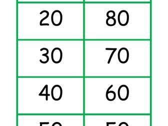 Number bonds 100 cards