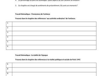 A Level French Un Sac de Billes, Chapitre 3