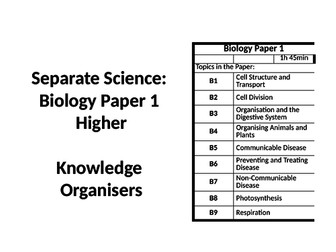 AQA Science: Summary Sheets: Revision by ScienceTeacherXX