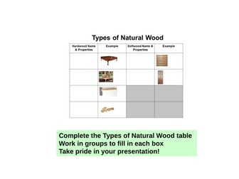 KS3 D&T Resistant Materials Types of Wood Lesson