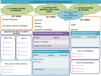 Edexcel Business (9-1) 1.1 Enterprise and entrepreneurship - revision template