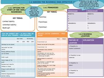 Edexcel GCSE (9-1) 1.4 Making the business idea effective - revision template