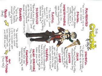 A CHRISTMAS CAROL Quotes GCSE REVISION Poster BOB CRATCHIT & TINY TIM Dickens