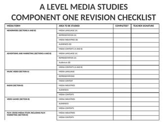 EDUQAS A Level  Media Studies Component 1 Revision Cards