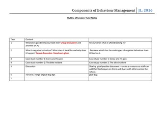 Behaviour Management in The Classroom - CPD Handout