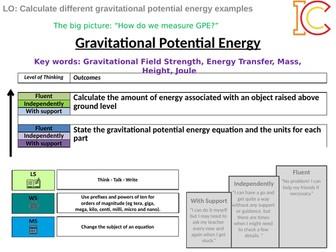 Energy 02 - Gravitational Potential Energy AQA New Physics 9-1