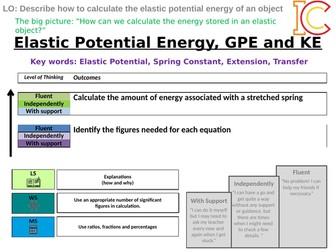 Energy 04 - Elastic Potential Energy AQA New Physics 9-1