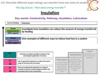 Energy 07 08 - Insulation AQA New Physics 9-1