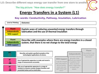 Energy 07 08 09 Seperate - Energy Transfers in a system and Insulation - AQA New Physics 9-1