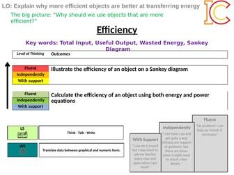 Energy 11 - Efficiency AQA New Physics 9-1