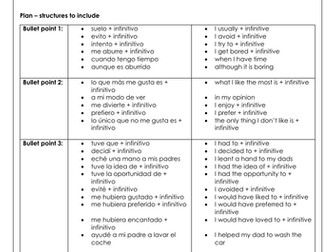 Spanish GCSE scaffolded writing task on household chores: las tareas domésticas plan & model answer