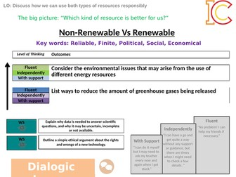 Energy 14 - Non vs Renewable energy resources AQA New Physics