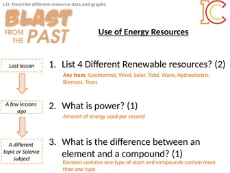 Energy 15 - Use of Energy Resources Graphs AQA New Physics 9-1