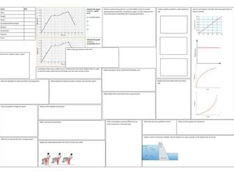 KS3 Motion & Pressure Revision Mat