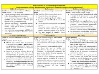 Spanish A Level los festivales y las costumbres: revision sheet on Hispanic festivals