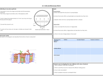 OCR A Level Biology B 2.1 Revision mats