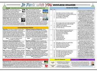 In Paris With You Knowledge Organiser/ Revision Mat!
