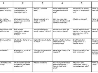 bonding revision game