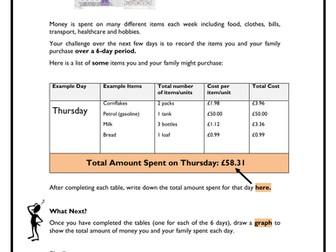Money - Spending Spree Challenge!