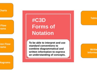 BTEC TA DIT  C3 - D1 Forms of Notation