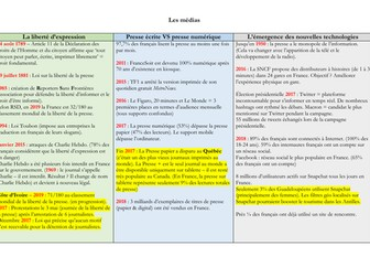 French - A level - Media - mat (statistics - facts - questions) speaking exam