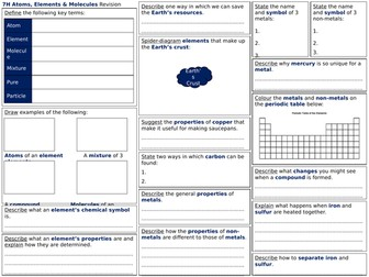 Exploring Science 7H Revision Worksheet- Atoms, Elements and Molecules