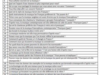 La musique Francophone Contemporaine- Possible Questions and Model Answers- A Level French