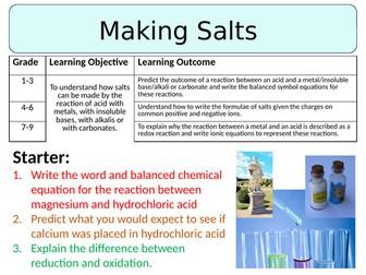 NEW AQA GCSE (2016) Chemistry  - Making Salts