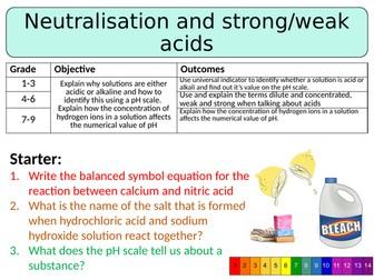 NEW AQA GCSE (2016) Chemistry  - Neutralisation & Strong/Weak Acids