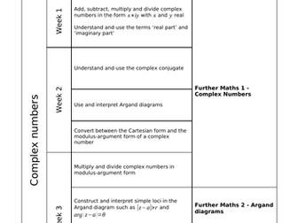 AS level Further Maths Matrix transformations
