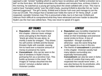 GCSE English Lit Jekyll and Hyde revision sheet chapter 1