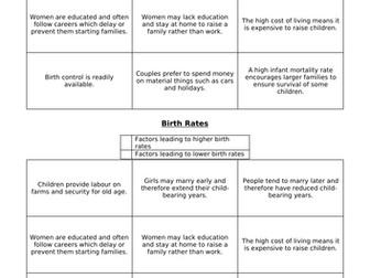 Theme 7: Social Development Key Idea 7.2 (Eduqas WJEC 9-1)