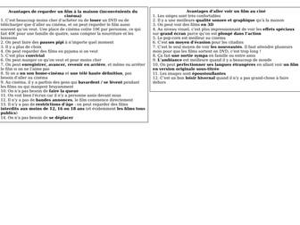 AS / A level / pre-U Revision Mat - le cinéma