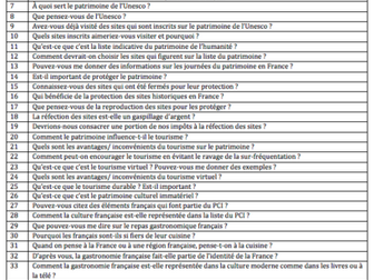Le Patrimoine- Possible questions and Model Answers- A Level French