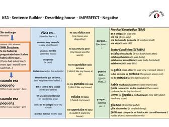 KS3---Viñales-Spanish---Describing-house---Past/Present/Positive/Negative---FOUR-Sentence-Builders