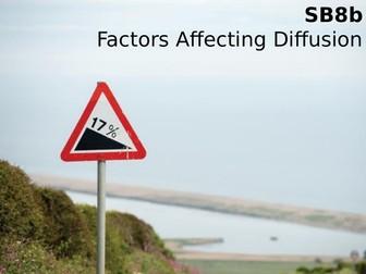 Edexcel SB8b Factors Affecting Diffusion
