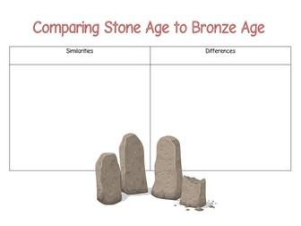 Stone  to Iron Age: comparison worksheet