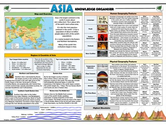 Asia Knowledge Organiser/ Revision Mat!