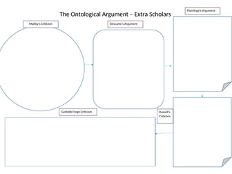 Criticisms to the Ontological Argument