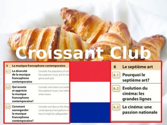 AQA A Level French: Modules 5 - 6 Speaking Revision Presentation