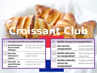 AQA A Level French: Modules 7 - 8 Speaking Revision Presentation